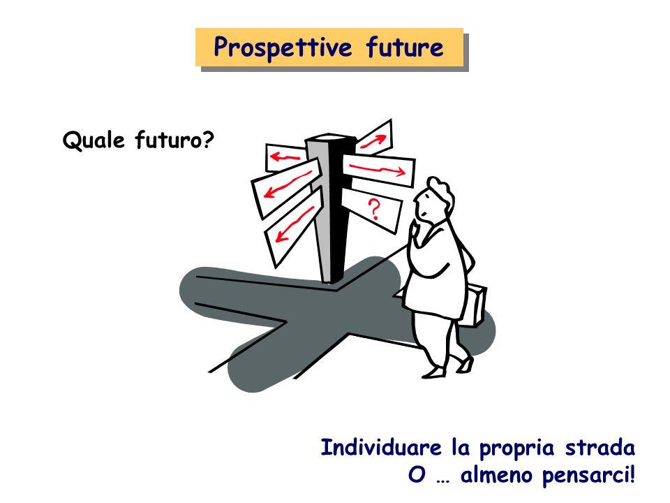 Prospettive future Attività clinica Quale futuro