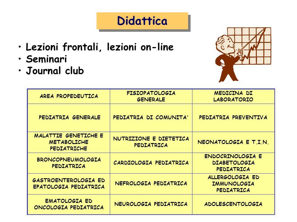 Didattica Attività clinica Lezioni frontali, lezioni on-line Seminari