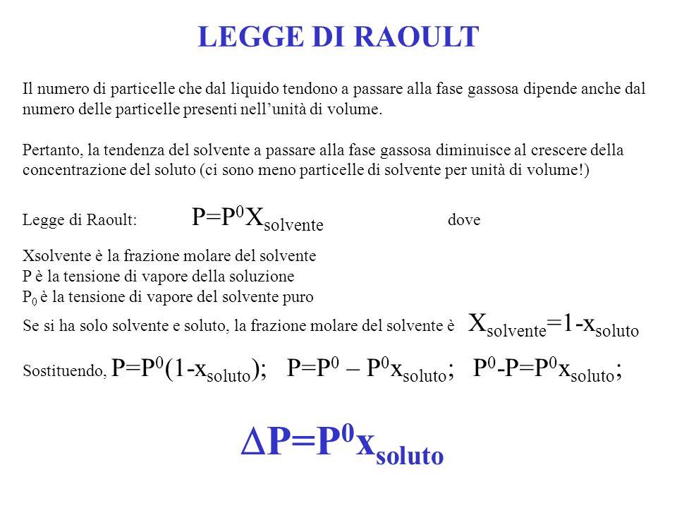 DP=P0xsoluto LEGGE DI RAOULT