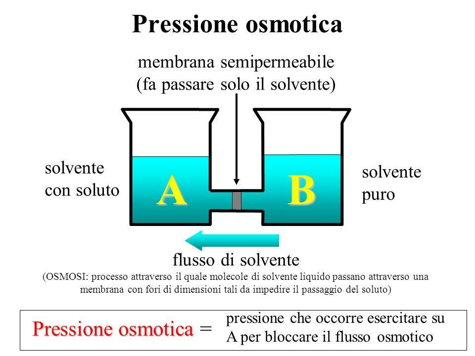 A B Pressione osmotica Pressione osmotica = membrana semipermeabile