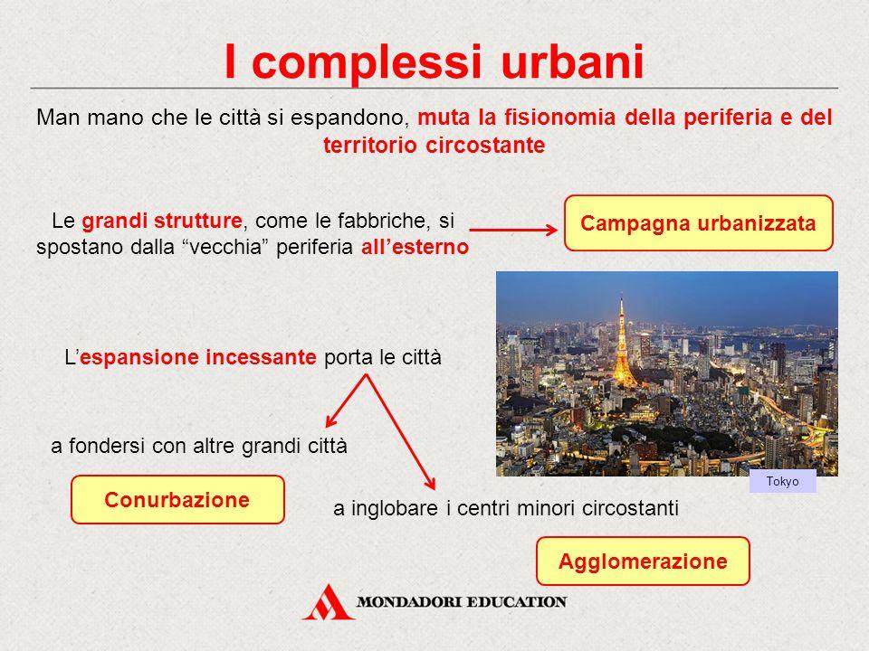 I complessi urbani Man mano che le città si espandono, muta la fisionomia della periferia e del territorio circostante.