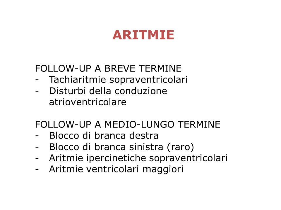 ARITMIE FOLLOW-UP A BREVE TERMINE Tachiaritmie sopraventricolari