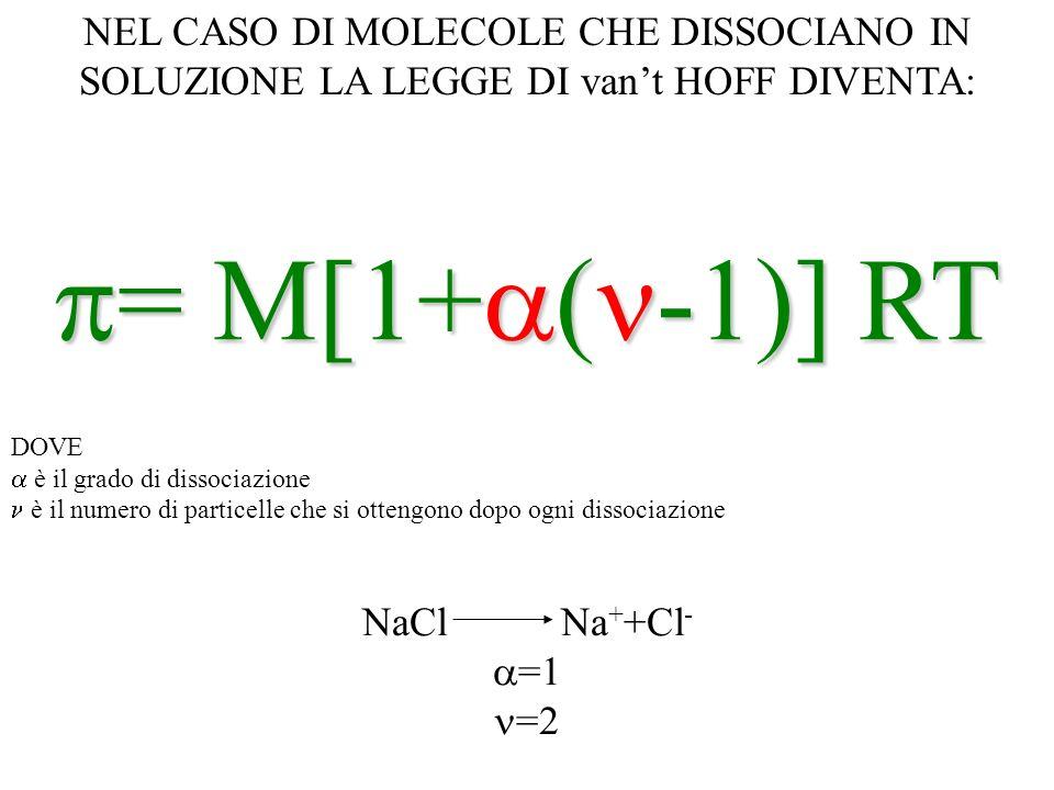 NEL CASO DI MOLECOLE CHE DISSOCIANO IN SOLUZIONE LA LEGGE DI van't HOFF DIVENTA: