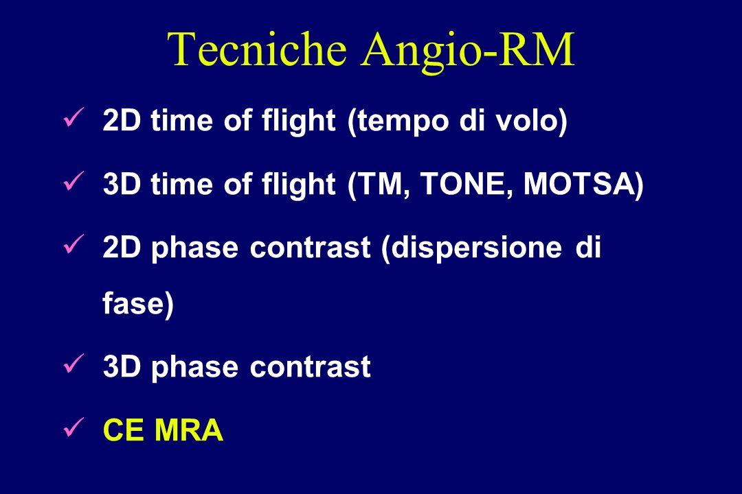 Tecniche Angio-RM 2D time of flight (tempo di volo)