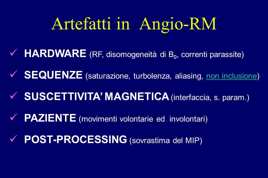 Artefatti in Angio-RMHARDWARE (RF, disomogeneità di B0, correnti parassite) SEQUENZE (saturazione, turbolenza, aliasing, non inclusione)