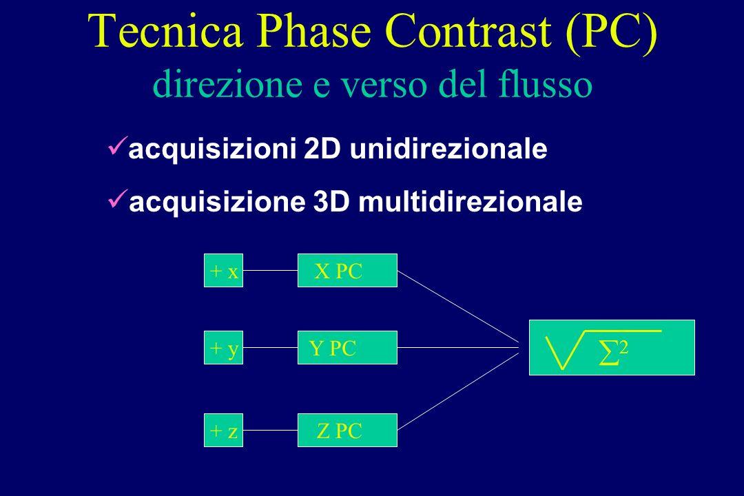 Tecnica Phase Contrast (PC) direzione e verso del flusso