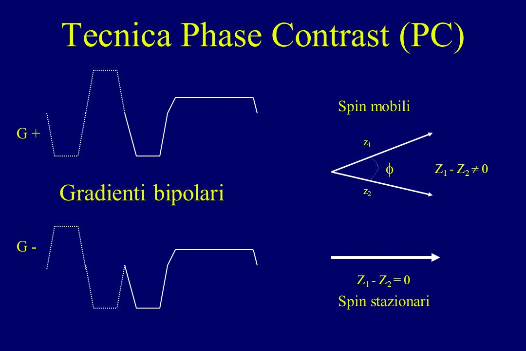 Tecnica Phase Contrast (PC)