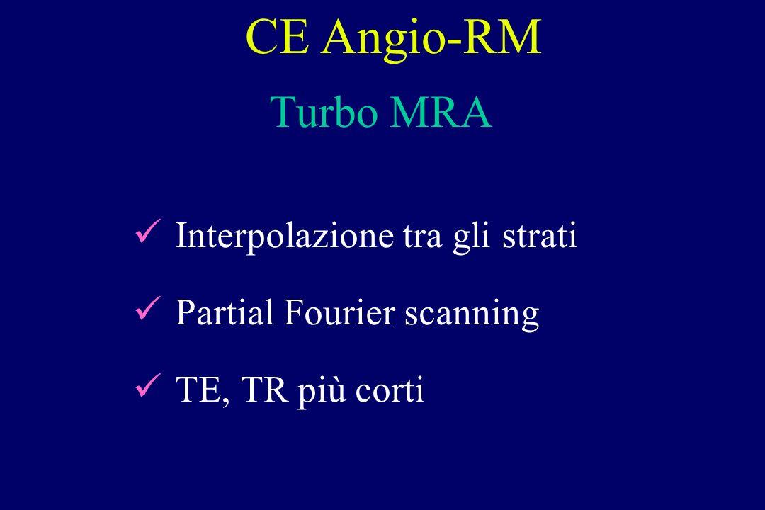 CE Angio-RM Turbo MRA Interpolazione tra gli strati