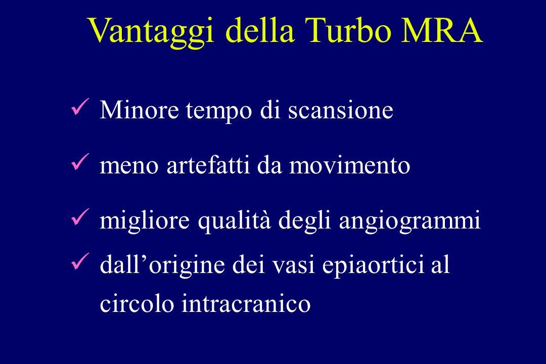 Vantaggi della Turbo MRA
