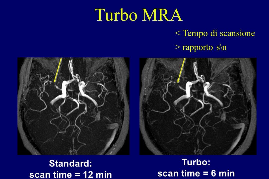Turbo MRA < Tempo di scansione > rapporto s\n Turbo: Standard: