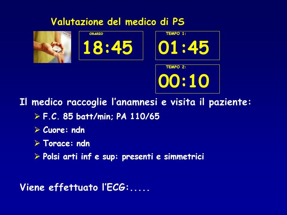 Valutazione del medico di PS