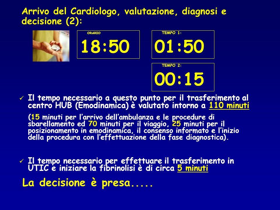 Arrivo del Cardiologo, valutazione, diagnosi e decisione (2):