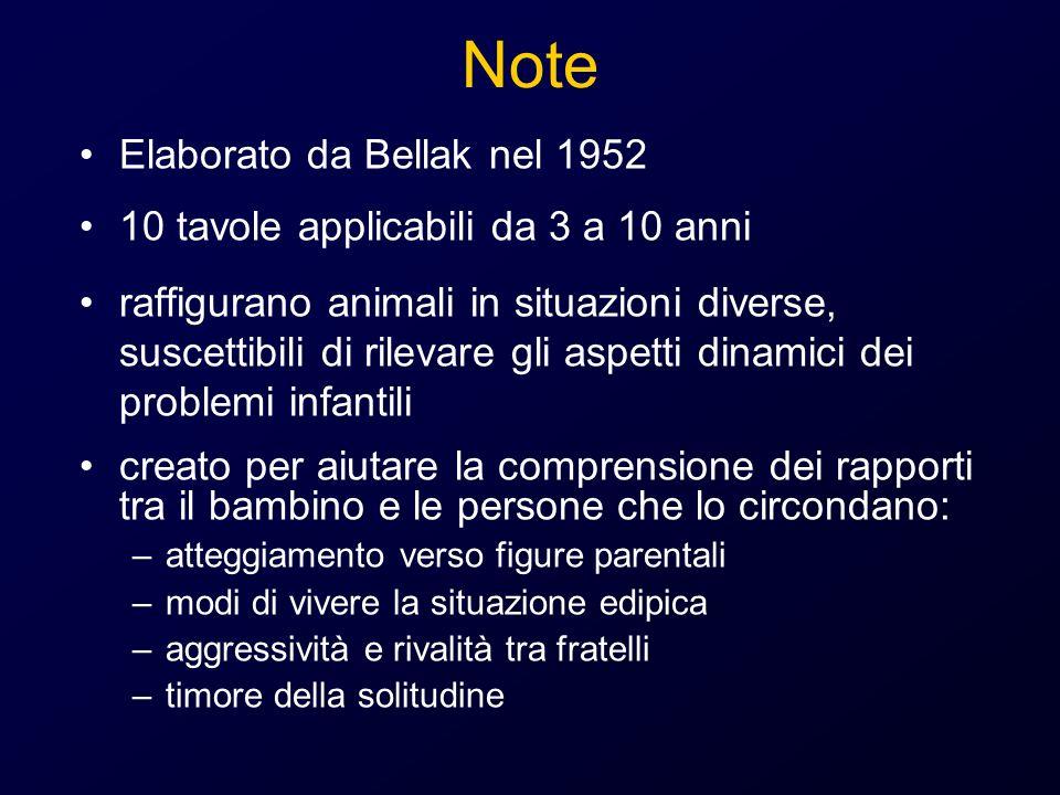 Note Elaborato da Bellak nel 1952 10 tavole applicabili da 3 a 10 anni