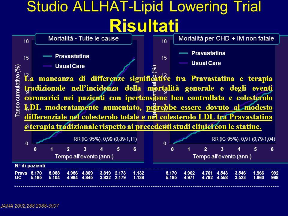 Studio ALLHAT-Lipid Lowering Trial Risultati