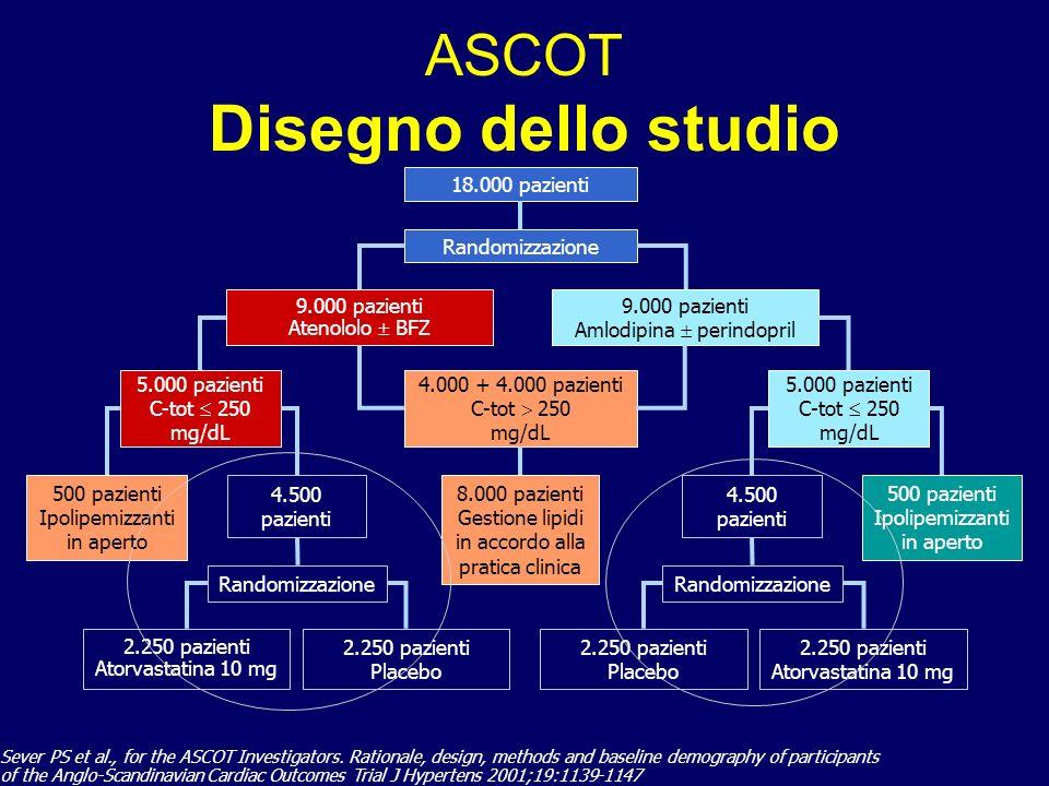 ASCOT Disegno dello studio