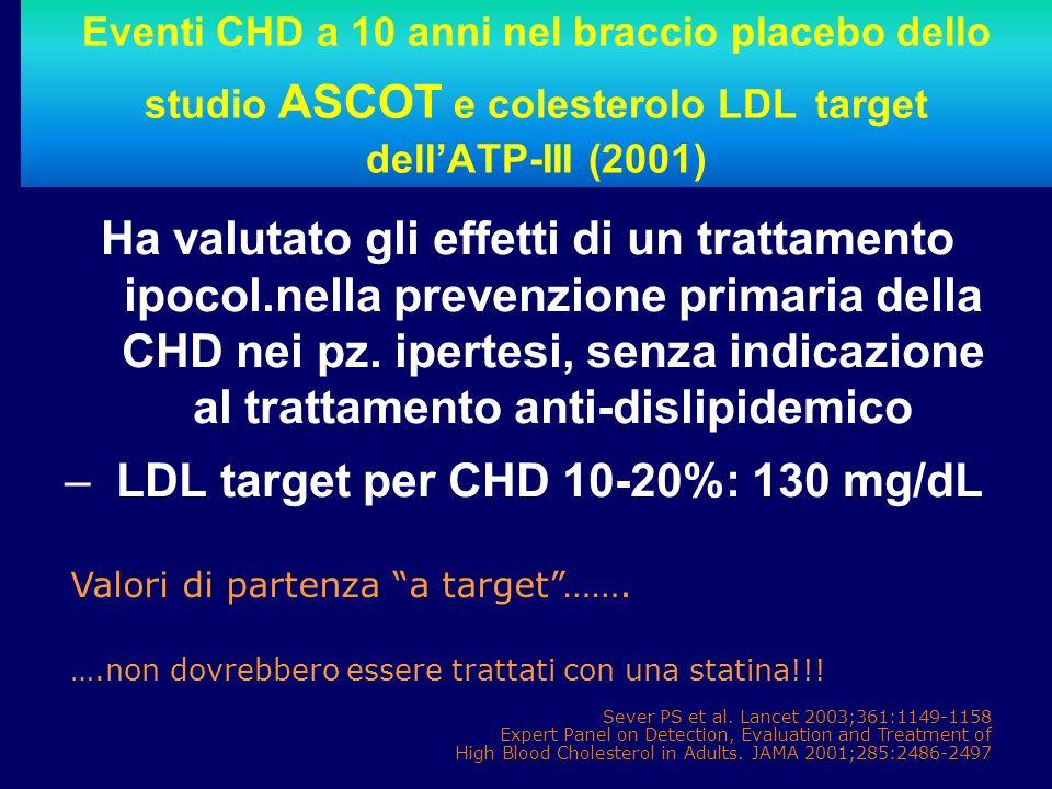LDL target per CHD 10-20%: 130 mg/dL