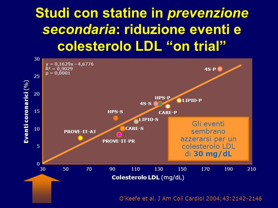 Studi con statine in prevenzione secondaria: riduzione eventi e colesterolo LDL on trial