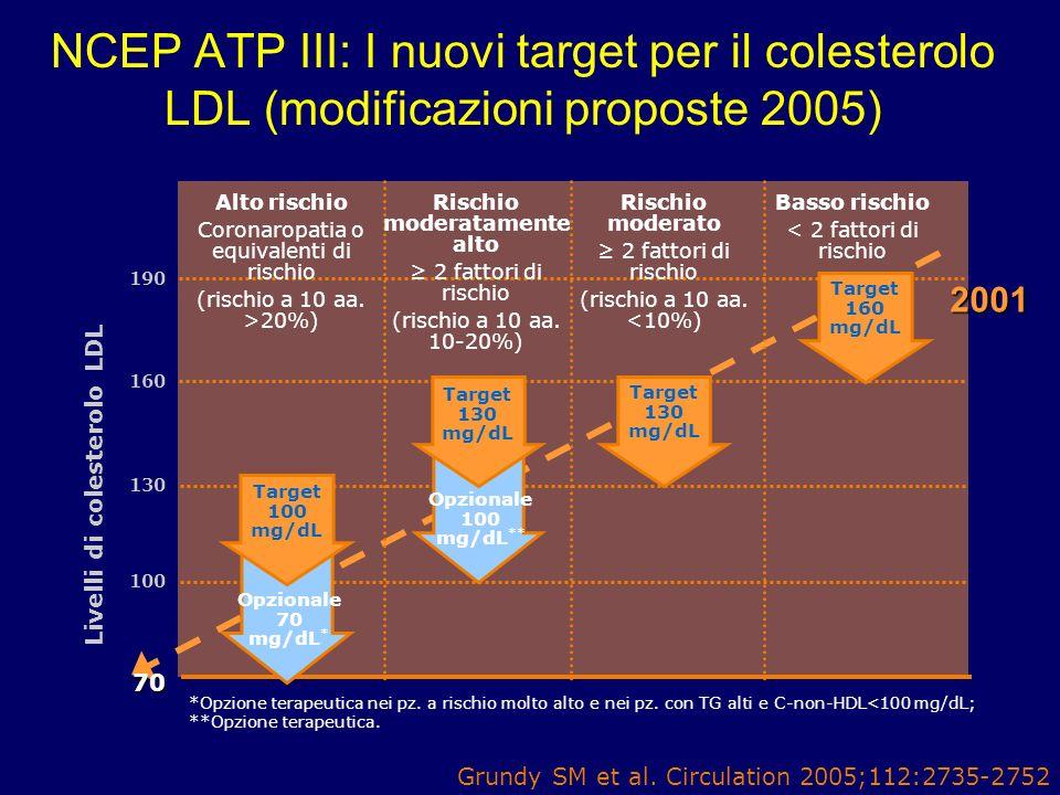 Livelli di colesterolo LDL Rischio moderatamente alto