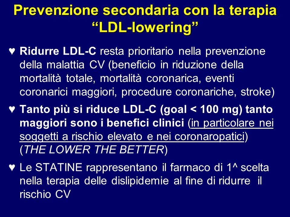 Prevenzione secondaria con la terapia LDL-lowering