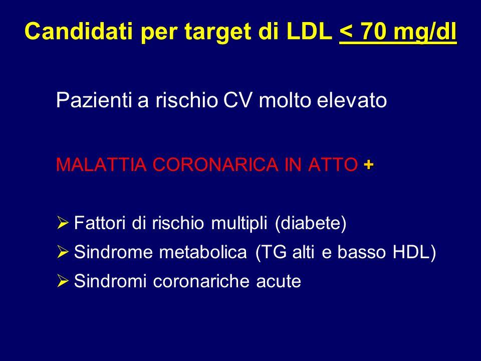Candidati per target di LDL < 70 mg/dl