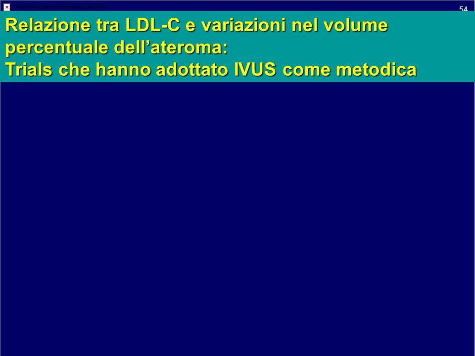Relazione tra LDL-C e variazioni nel volume percentuale dell'ateroma:
