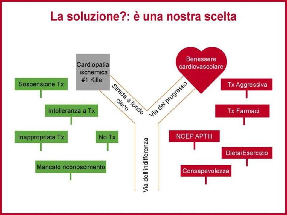 Per una corretta prevenzione cardiovascolare è indispensabile un approccio multifattoriale che per essere efficace deve essere concordato e condiviso sia dal medico che dal paziente.