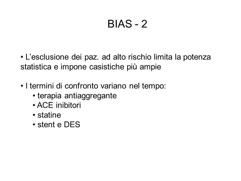 BIAS - 2 L'esclusione dei paz. ad alto rischio limita la potenza statistica e impone casistiche più ampie.