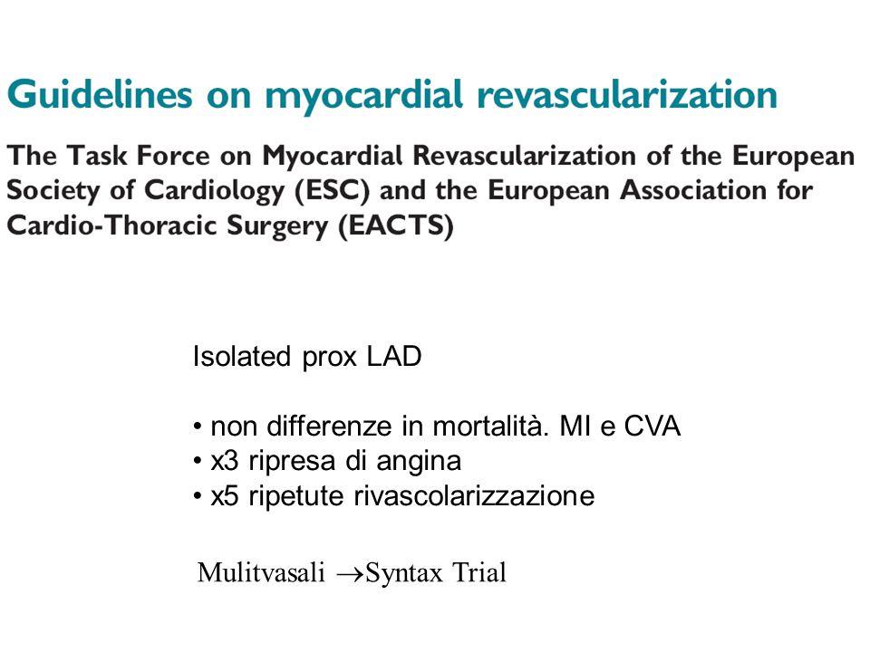 Isolated prox LAD non differenze in mortalità. MI e CVA. x3 ripresa di angina. x5 ripetute rivascolarizzazione.