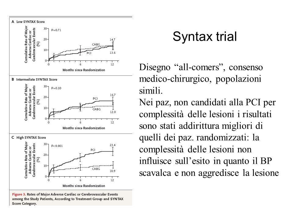 Syntax trialDisegno all-comers , consenso medico-chirurgico, popolazioni simili.