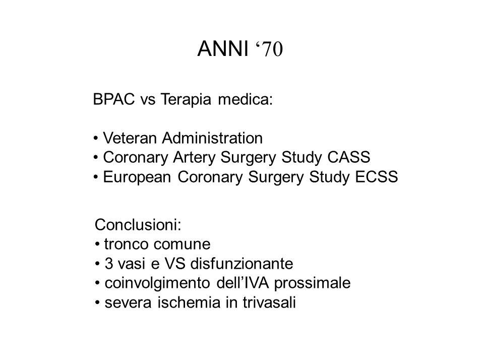 ANNI '70 BPAC vs Terapia medica: Veteran Administration