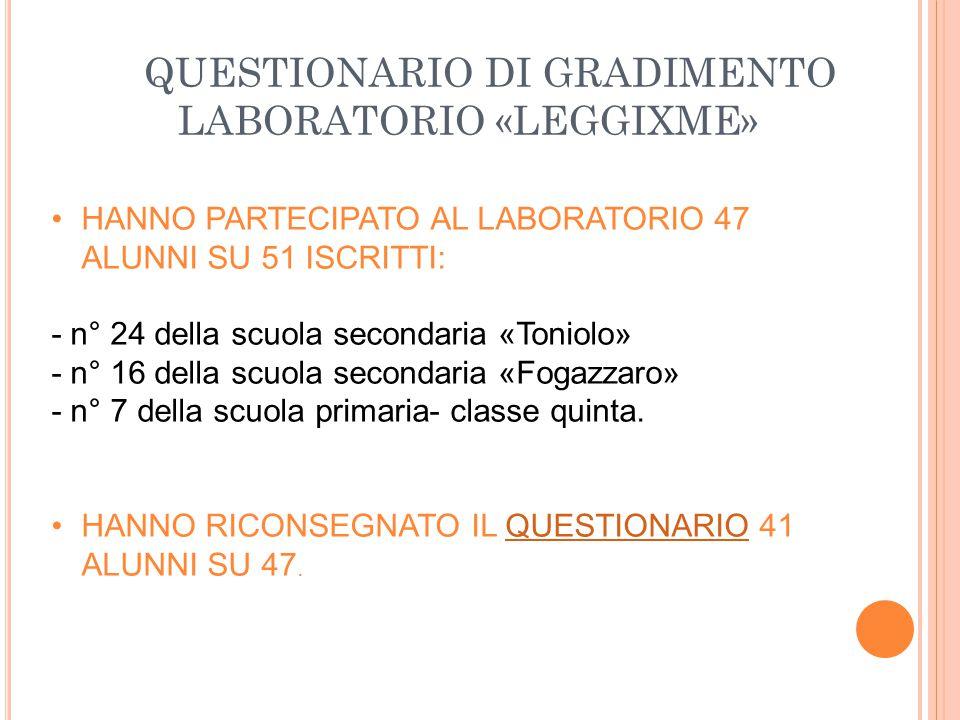 QUESTIONARIO DI GRADIMENTO LABORATORIO «LEGGIXME»