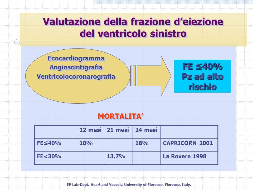 Valutazione della frazione d'eiezione del ventricolo sinistro