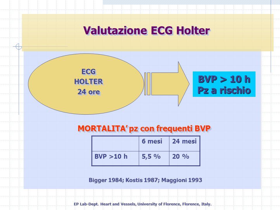 Valutazione ECG Holter