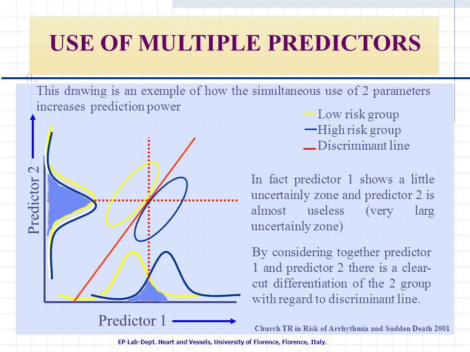 USE OF MULTIPLE PREDICTORS