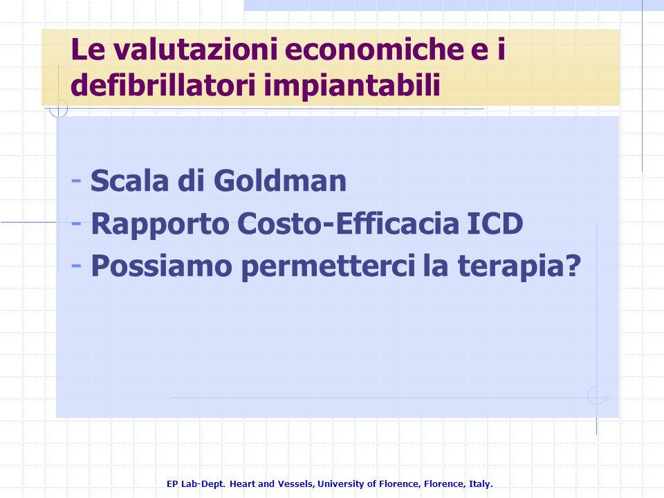 Le valutazioni economiche e i defibrillatori impiantabili