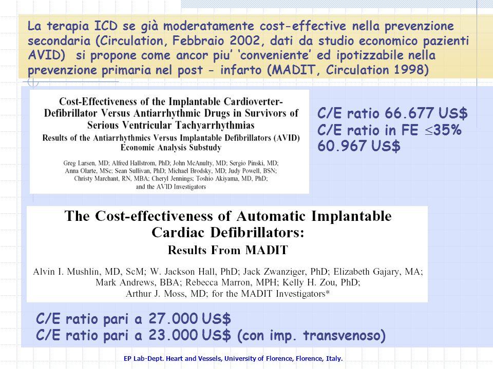 C/E ratio pari a 23.000 US$ (con imp. transvenoso)