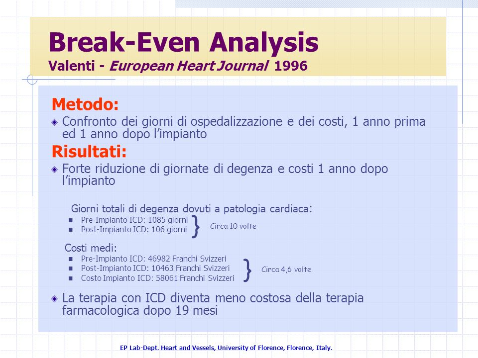 Break-Even Analysis Valenti - European Heart Journal 1996