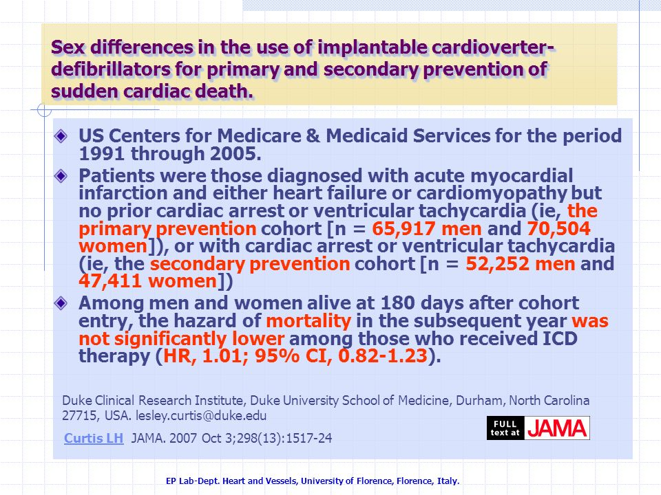 Sex differences in the use of implantable cardioverter-defibrillators for primary and secondary prevention of sudden cardiac death.