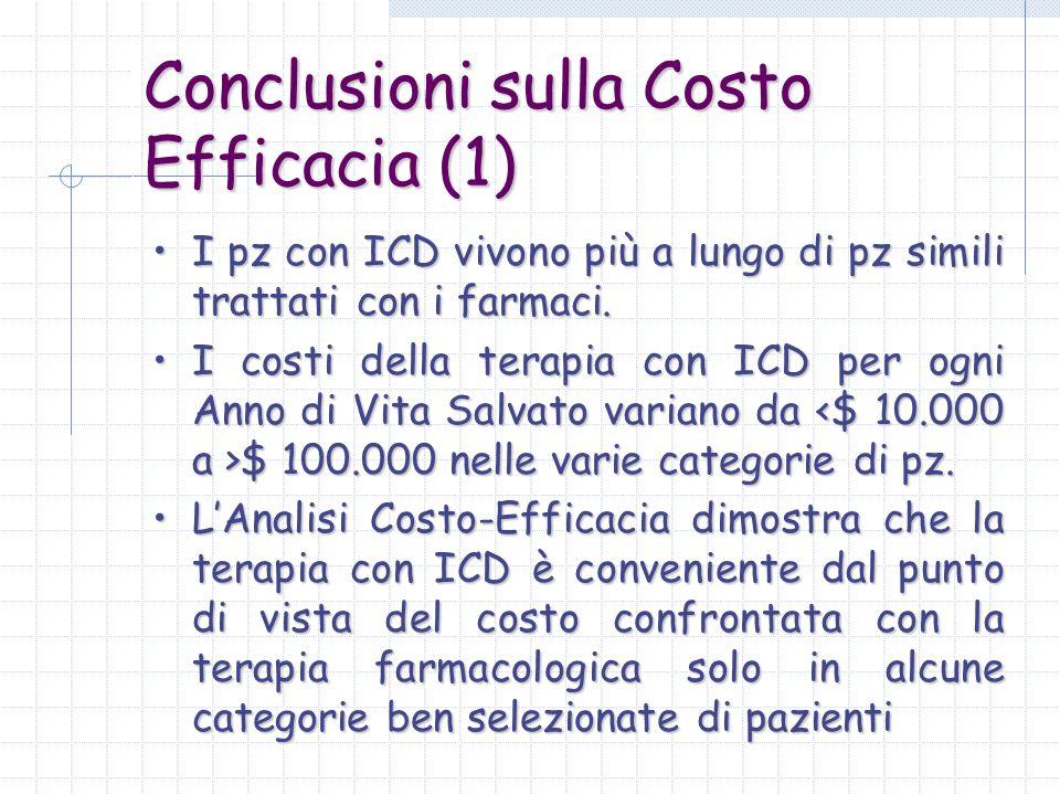 Conclusioni sulla Costo Efficacia (1)