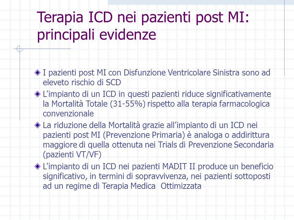 Terapia ICD nei pazienti post MI: principali evidenze