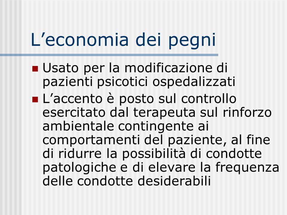 L'economia dei pegni Usato per la modificazione di pazienti psicotici ospedalizzati.