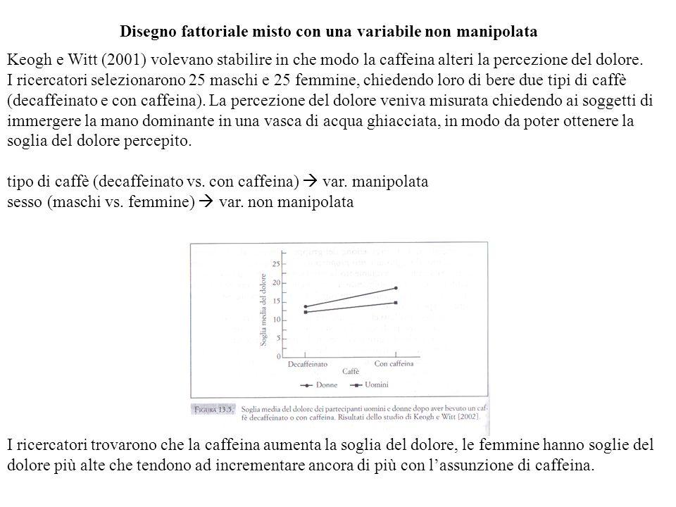 Disegno fattoriale misto con una variabile non manipolata