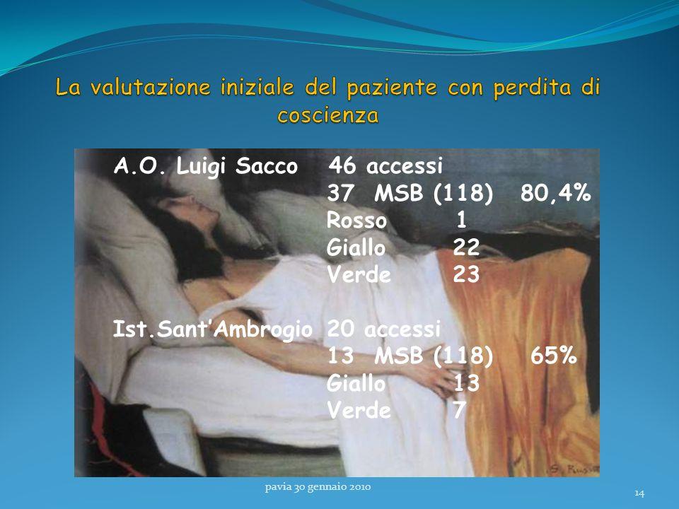 La valutazione iniziale del paziente con perdita di coscienza