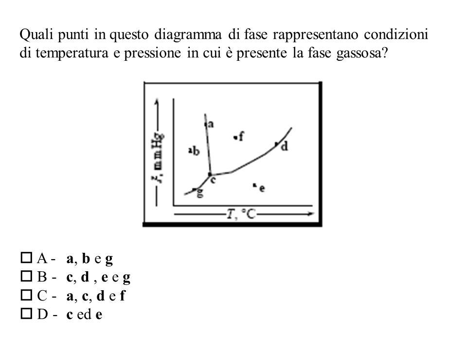 Quali punti in questo diagramma di fase rappresentano condizioni