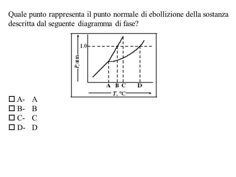 Quale punto rappresenta il punto normale di ebollizione della sostanza