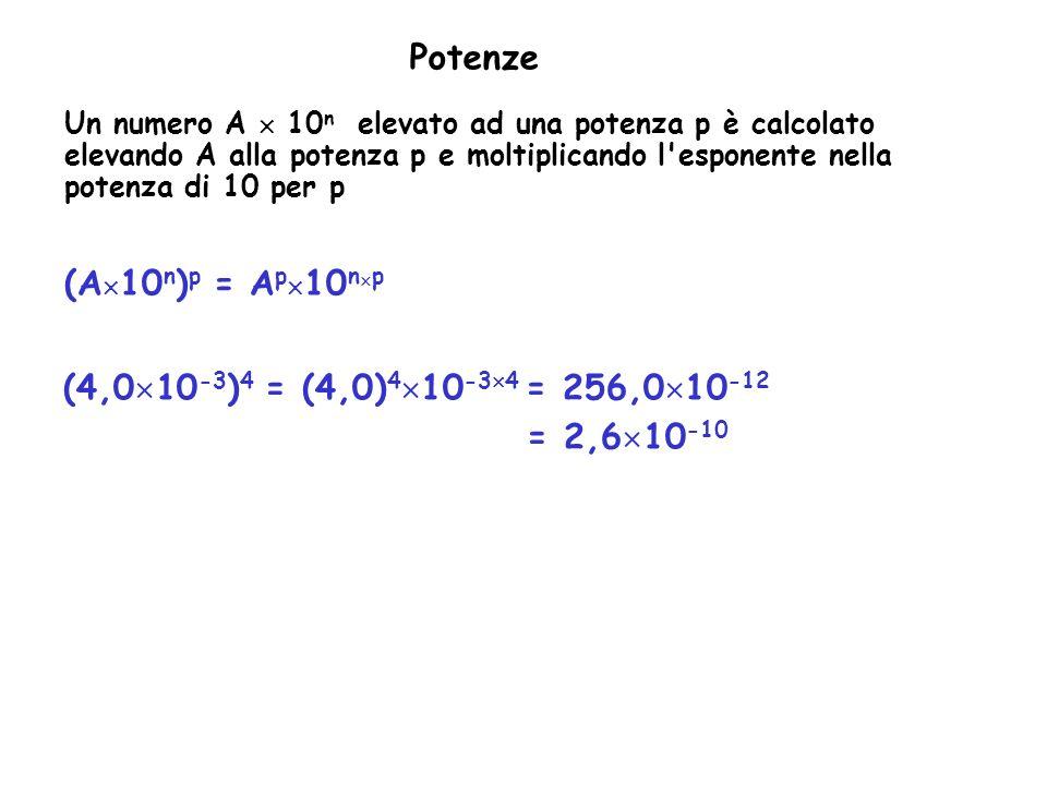 Potenze (A10n)p = Ap10np (4,010-3)4 = (4,0)410-34 = 256,010-12