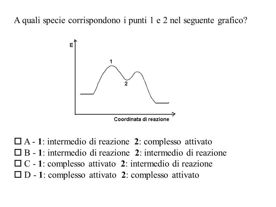 A quali specie corrispondono i punti 1 e 2 nel seguente grafico