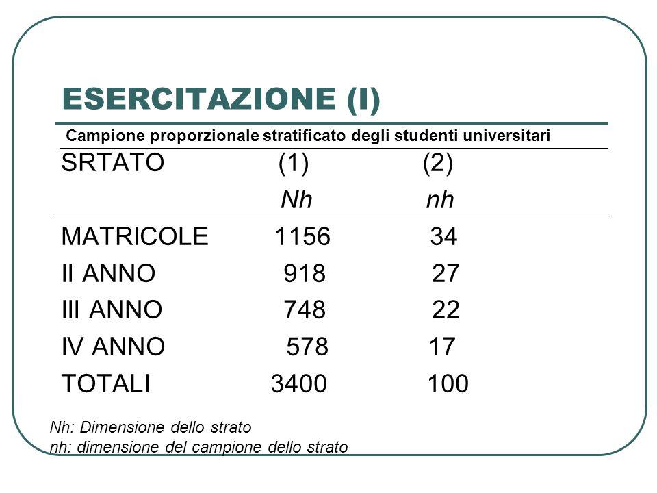 ESERCITAZIONE (I) SRTATO (1) (2) Nh nh MATRICOLE 1156 34