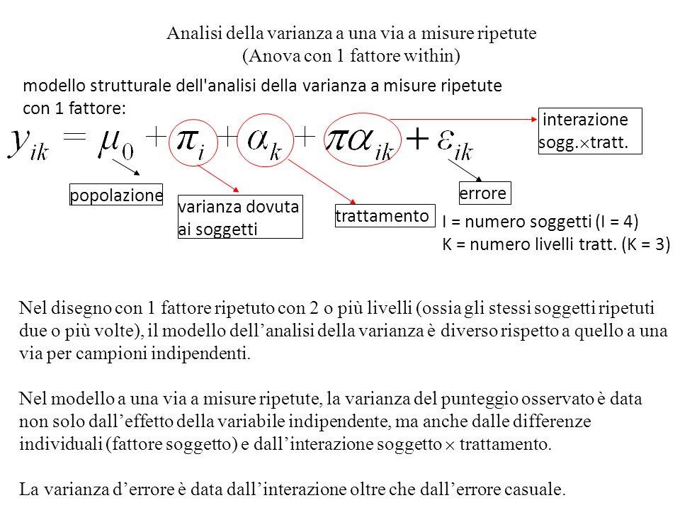 Analisi della varianza a una via a misure ripetute (Anova con 1 fattore within)