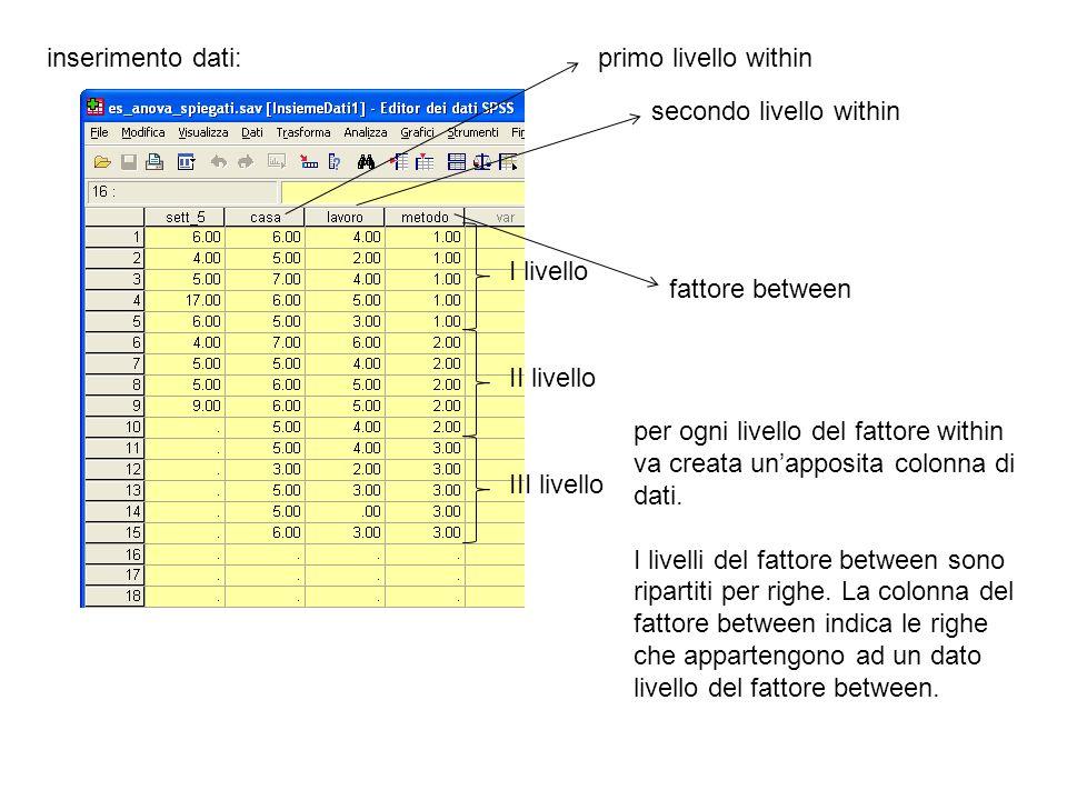 inserimento dati: primo livello within. secondo livello within. I livello. fattore between. II livello.